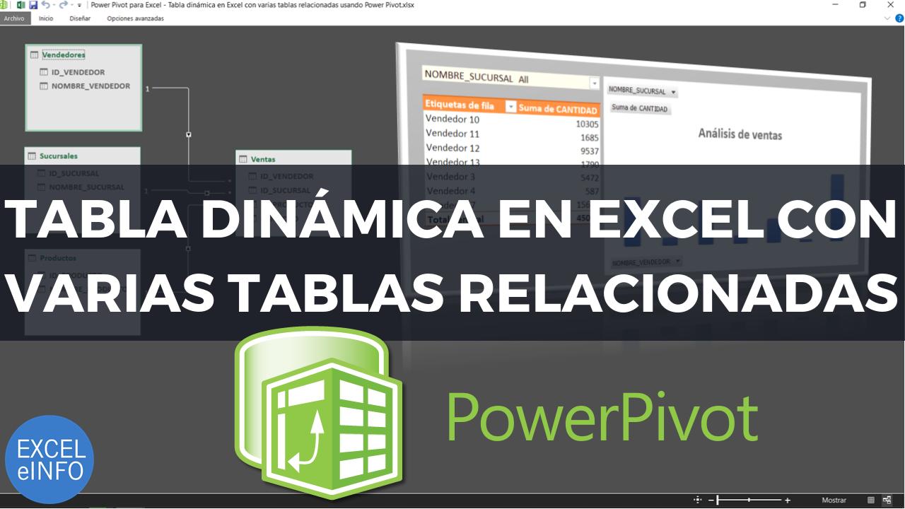 Buscar valores en rangos de búsqueda dinámicos usando BUSCARV e INDIRECTO en Excel