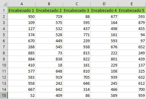 Tabla de Excel comenzando en primera fila y columna