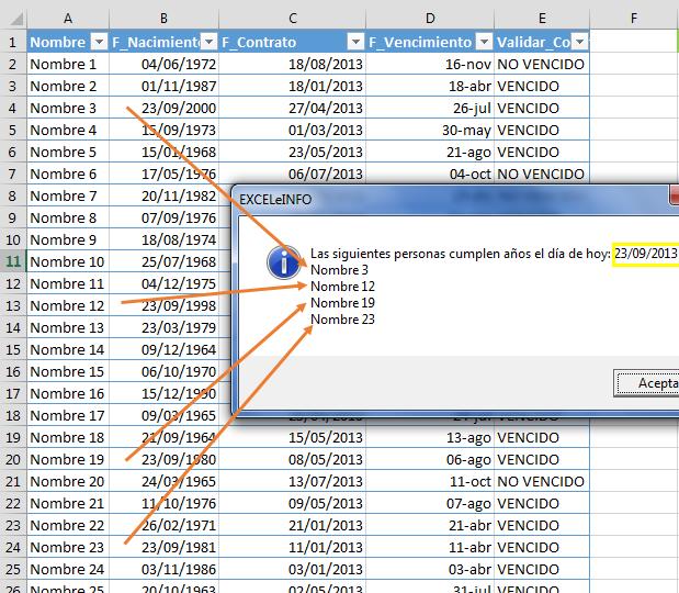 Tabla de cumpleaños en Excel
