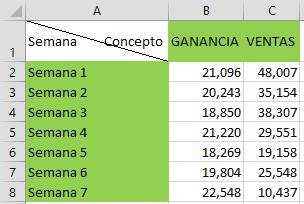 Gráfico combinado en Excel 2