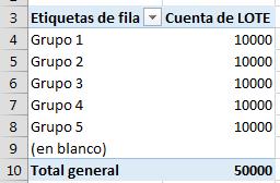 Grupos en Excel (3)
