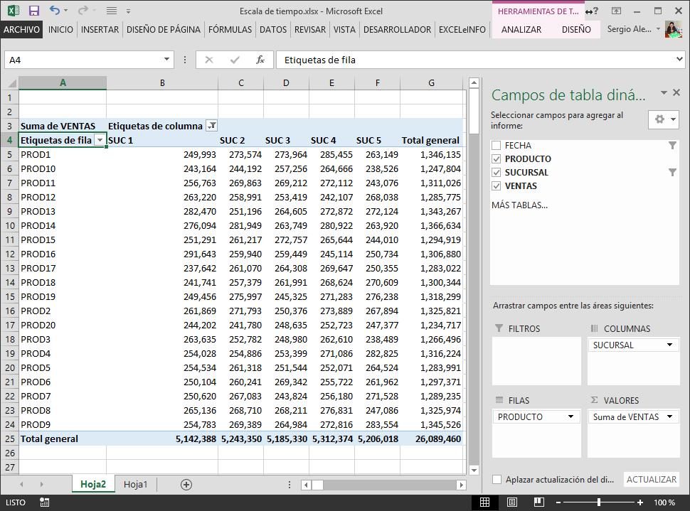 Tabla dinámica de ventas por sucursal en Excel
