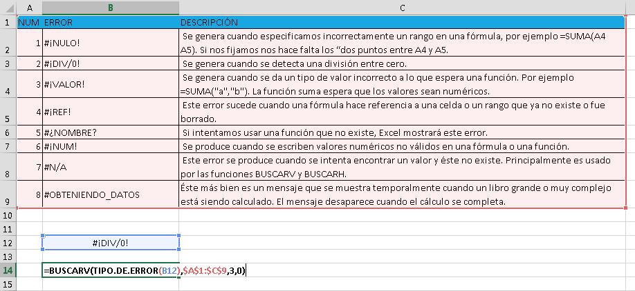 Fórmulas y funciones para manejo de errores en Excel