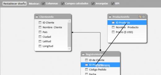 Relacionar múltiples Tablas en Power Pivot para resumir datos