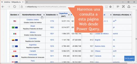 Aprendamos Power Query en Excel - 7 - Consulta desde una página Web y el nuevo gráfico de mapas