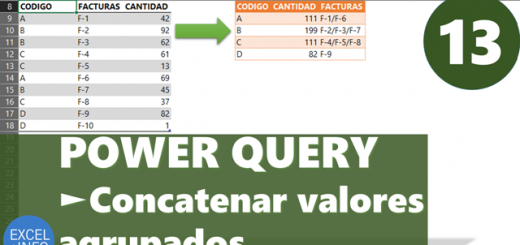 Power Query para Excel – Capítulo 13 – Concatenar valores agrupados