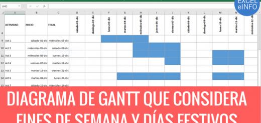 Diagrama de Gantt en Excel considerando Fines de semana y días festivos con Formato condicional