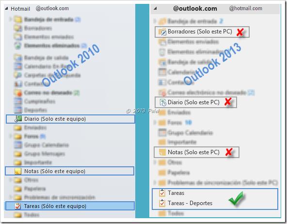 Tareas de las cuentas Outlook.com