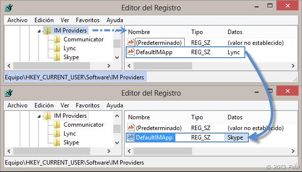 Modificación del registro