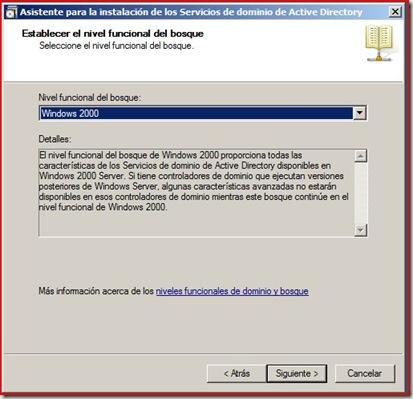 12-Nivel-funcional-del-bosque-2000