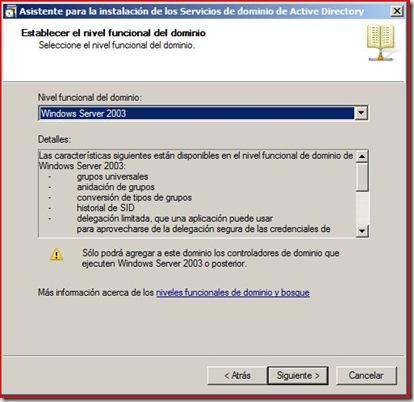 16-Nivel-funcional-del-dominio-2003