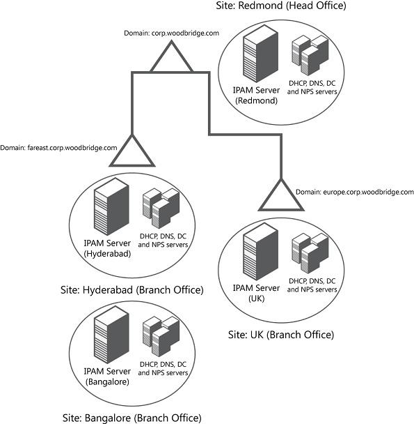 Windows 2012 - CiudadanoZero | Page 3