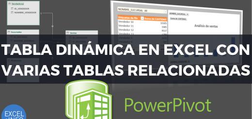 Cómo hace una Tabla dinámica en Excel con varias tablas relacionadas usando Power Pivot