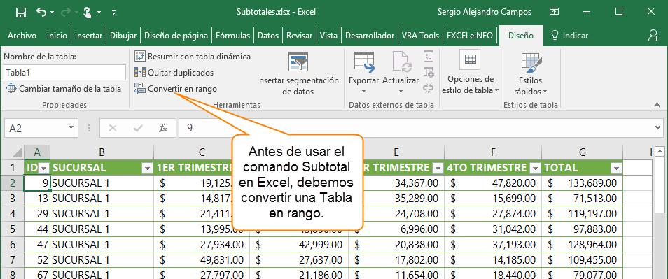 Antes de usar el comando Subtotal en Excel, debemos convertir una Tabla en rango.