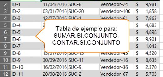 Suma, Conteo y Promedio en Excel en base a múltiples criterios
