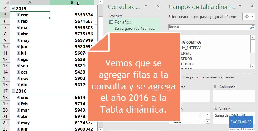 Vemos que se agregar filas a la consulta y se agrega el año 2016 a la Tabla dinámica.Vemos que se agregar filas a la consulta y se agrega el año 2016 a la Tabla dinámica.