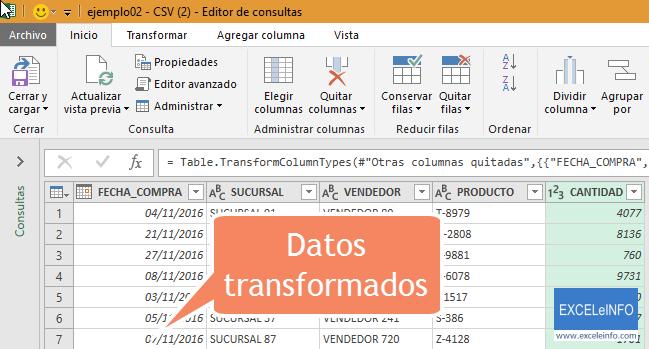 Datos transformados.