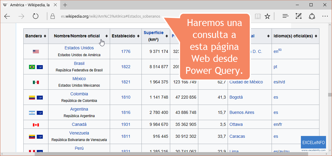 Haremos una consulta a Wikipedia desde Power Query.