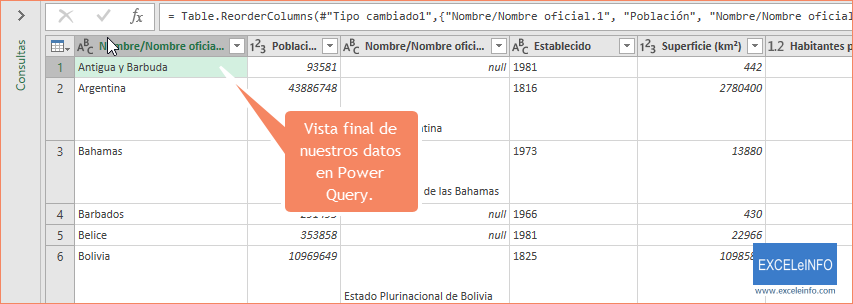 Vista final de nuestros datos en Power Query.