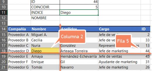 Buscar valores hacia la izquierda en Excel. Aprende BUSCARV, COINCIDIR e INDICE