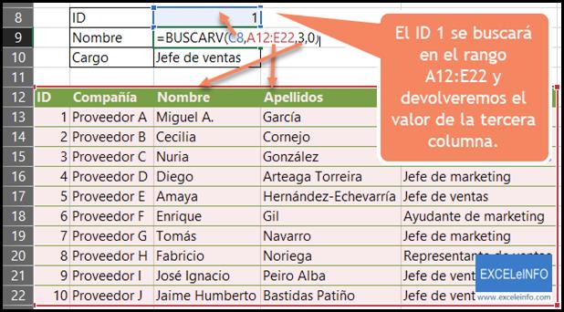 El ID 1 se buscará en el rango A12:E22 y devolveremos el valor de la tercera columna.