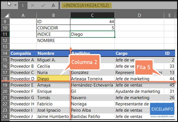 Devolver valores hacia la izquierda usando las funciones COINCIDIR e INDICE.