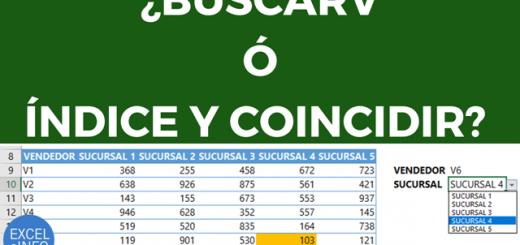 Ventas por sucursal usando BUSCARV, ÍNDICE y COINCIDIR