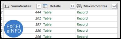 En la columna Detalla vemos la tabla de productos y en MáximoVentas vemos el registro del producto con más ventas.