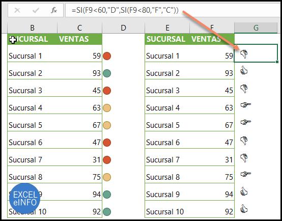 Devolver símbolos el evaluar celdas usando la función SI.