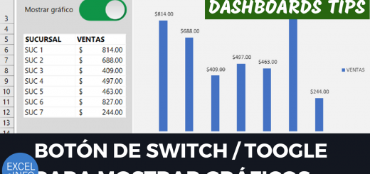 Botón de switch - toogle para mostrar u ocultar gráfico en Excel - Dashboards Tips