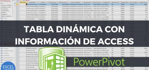 Usar Power Pivot en Excel para hacer una Tabla dinámica con información de Access
