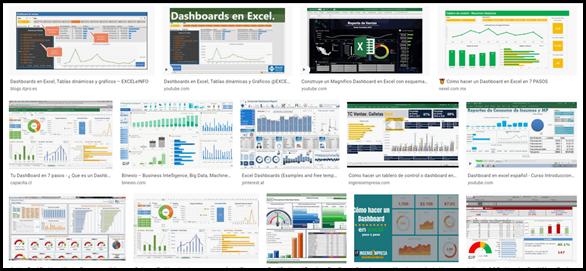 Haz Dashboards sencillos, sobrios, minimalistas que muestren los indicadores correctos en Excel