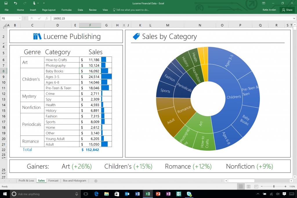 Actualizar a Microsoft Office 2016 desde Office 365 para Empresas